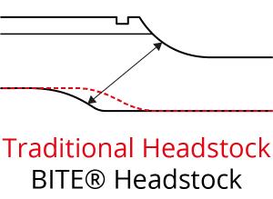 neck-13-cut